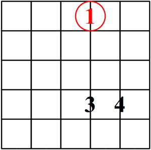 triada menor en guitarra - tercera cuerda