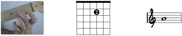 tercera-cuerda-la-espacio-2
