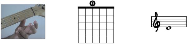 Cuarta cuerda nota re