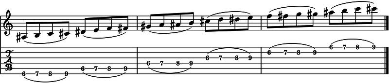 ligados en la guitarra ejercicio 1 2 3 4