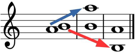inversión de intervalos, subiendo o bajando