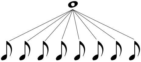 redonda igual a 8 corcheas