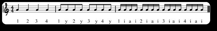 semicorcheas ejemplo 2