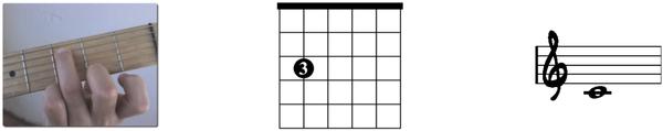 quinta cuerda nota do