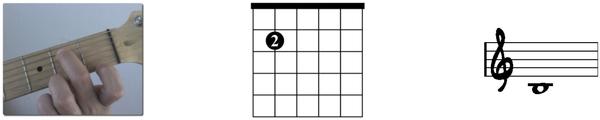 quinta cuerda nota si