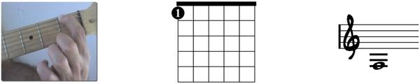 sexta cuerda nota fa espacio 1