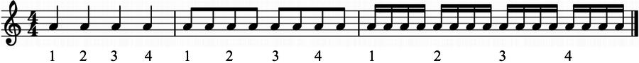 comparación de semicorchea con otras figuras musicales