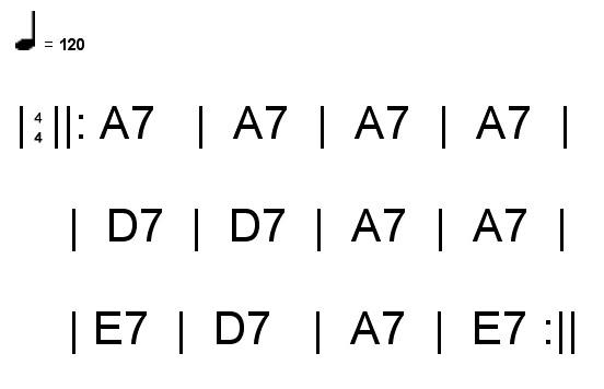 bules de 12 barras o compases en La- 12 bar blues